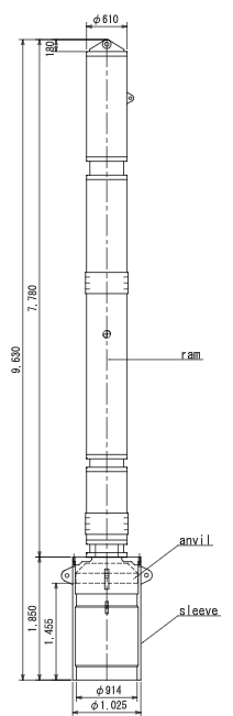 IHC Hammer Technical Data